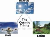 the cosmic trinity